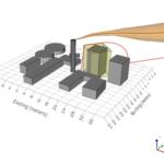 Odour dispersion modelling