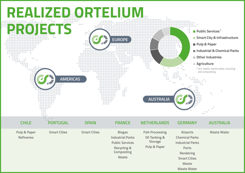 Ortelium expands footprint with significant projects around the globe