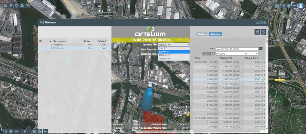 Ortelium – Real-time verspreidingsberekeningen van de geurbelasting